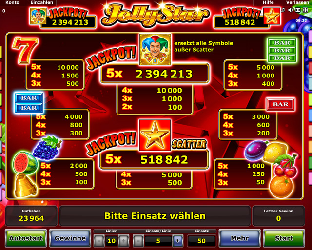 Novoline-jolly-star-spielen