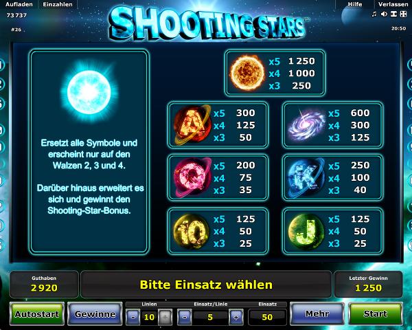 Novoline Shooting Stars Gewinnübersicht